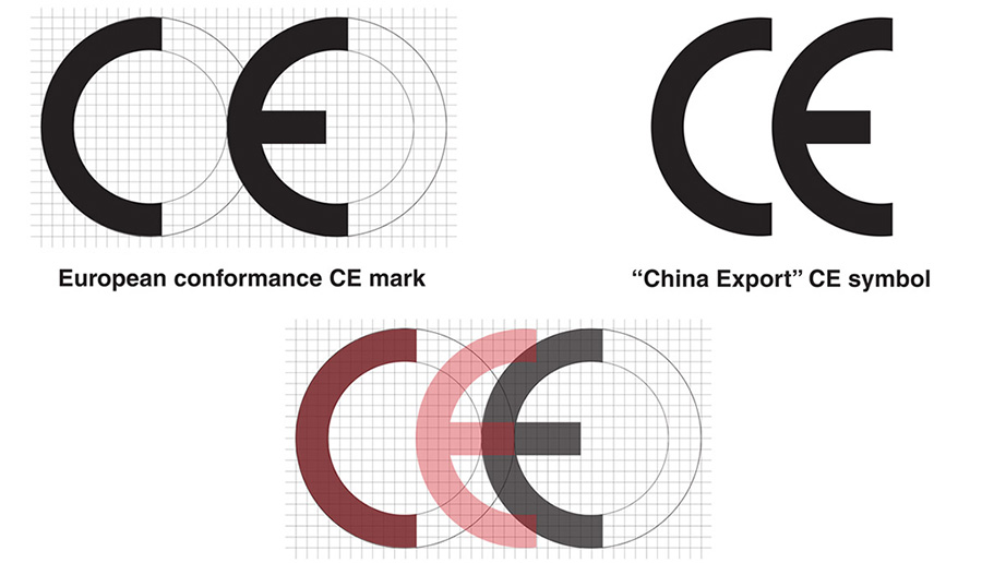 ce vs china export 2019